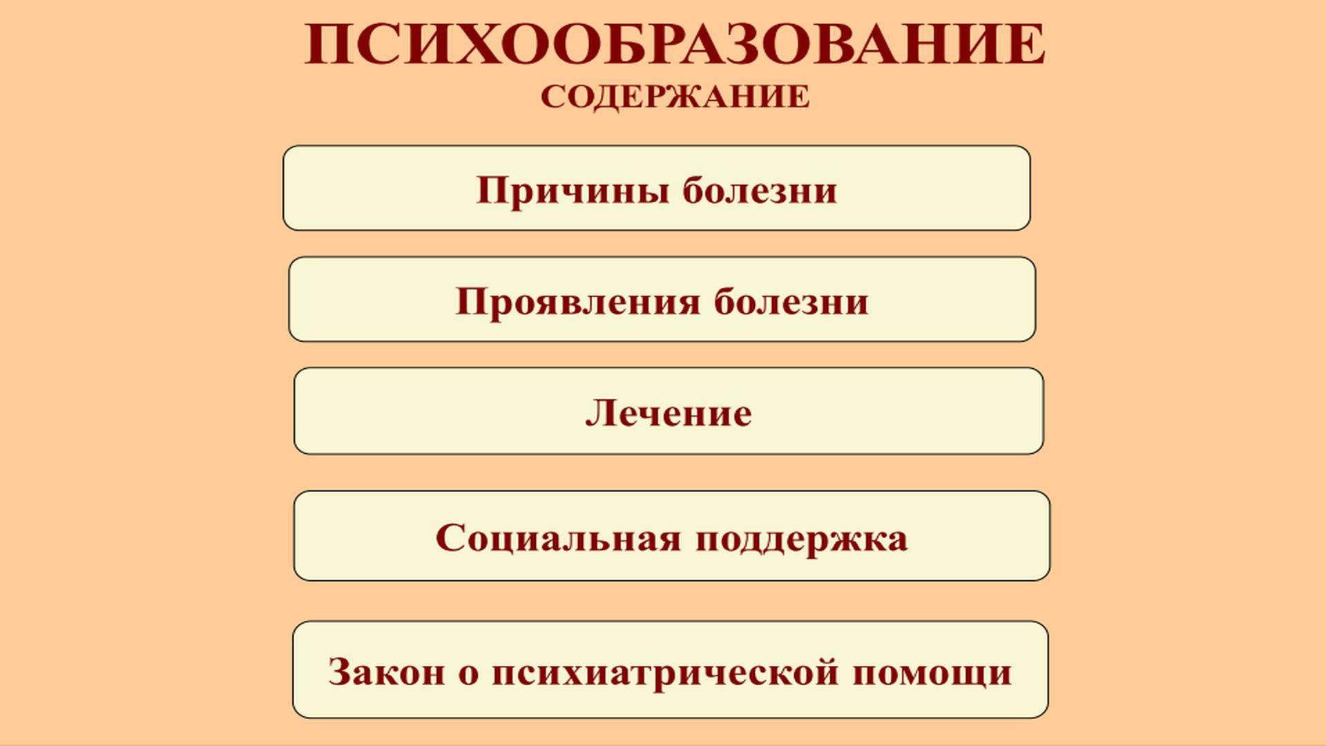 Психообразование